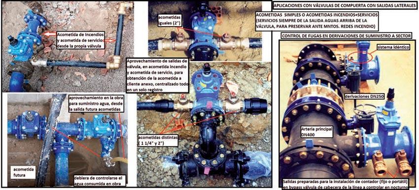 Aplicación de válvulas agrupadas en redes de agua - Fig 5
