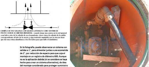 Aplicación de válvulas agrupadas en redes de agua - Fig 6