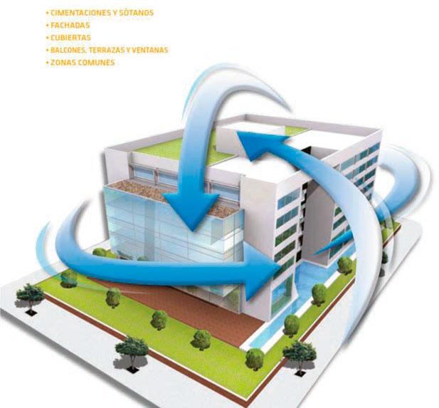 Soluciones Sika para la envolvente del edificio en obra nueva y rehabilitación - 3