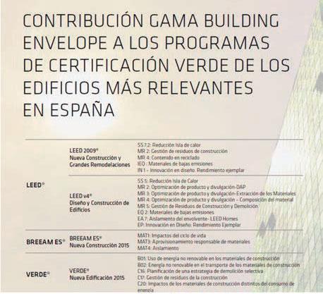 Soluciones Sika para la envolvente del edificio en obra nueva y rehabilitación - 8