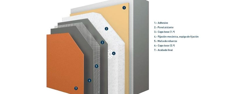 Componentes de un sistema de aislamiento SATE