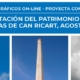 La rehabilitación del Patrimonio Industrial: Chimeneas de Can Ricart, Agost y Quart