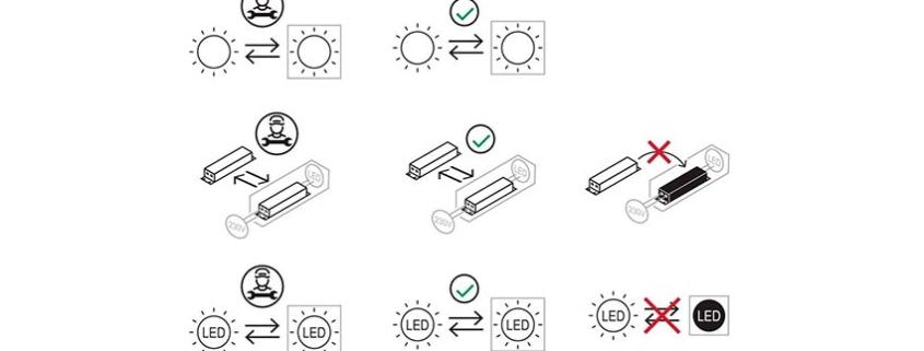 Nuevas directrices de ecodiseño y etiqueta energética de LIGHTING EUROPE