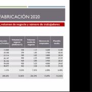 Datos del sector de Ladrillos y Tejas 2020 y perspectivas 2021