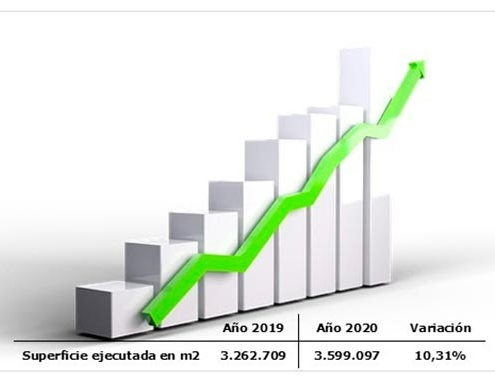 SATE: Sistema constructivo en constante crecimiento