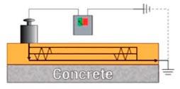 El Pavimento de Hormigón Conductivo consigue un accésit en los premios ANEFHOP - Fig 6