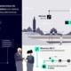 Siemens Mobility modernizará 450 km de la red ferroviaria de Taiwán