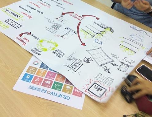 Objetivos de Desarrollo Sostenible de AEICE