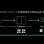 TECHNAL y WICONA presentan en Rebuild su sistema más sostenible: Hydro CIRCAL 75R