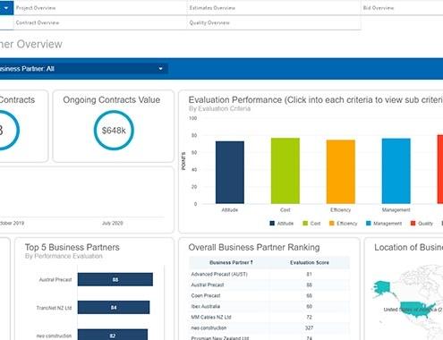 SoftwareONE y RIB Software aceleran transformación digital AEC
