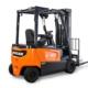 Doosan Industrial Vehicles (DIV) ahora forma parte de Doosan Bobcat