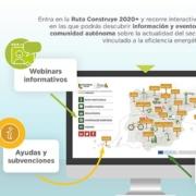La Fundación Laboral arranca la Ruta virtual Construye 2020+